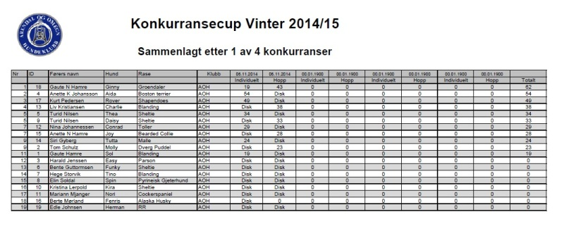 AG vintercup 1 2014 2015 sammenlagt